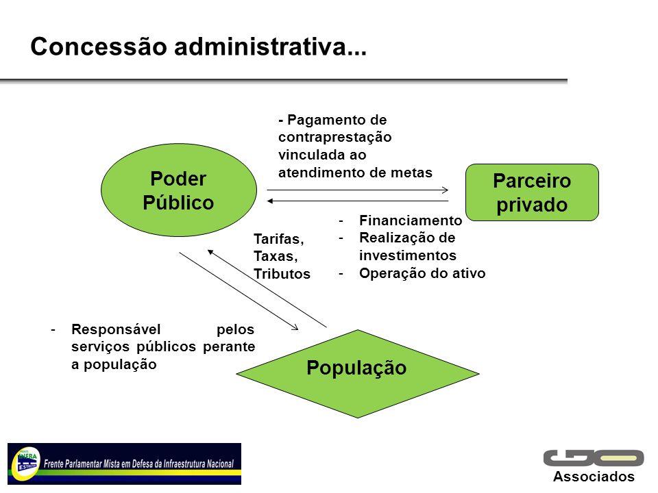 Concessão administrativa...