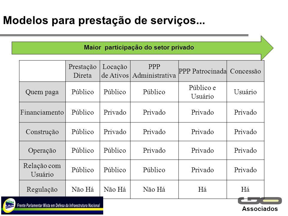 Modelos para prestação de serviços...