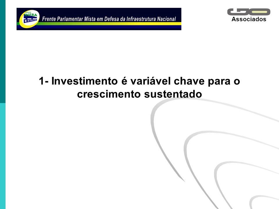 1- Investimento é variável chave para o crescimento sustentado