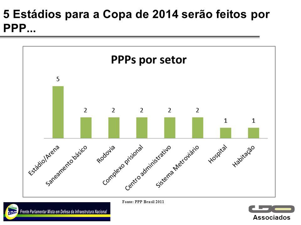 5 Estádios para a Copa de 2014 serão feitos por PPP...