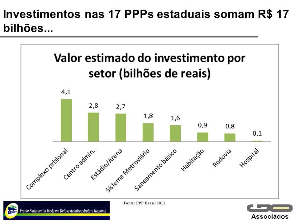 Investimentos nas 17 PPPs estaduais somam R$ 17 bilhões...