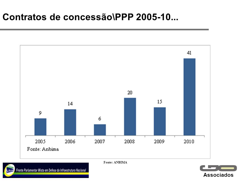 Contratos de concessão\PPP 2005-10...