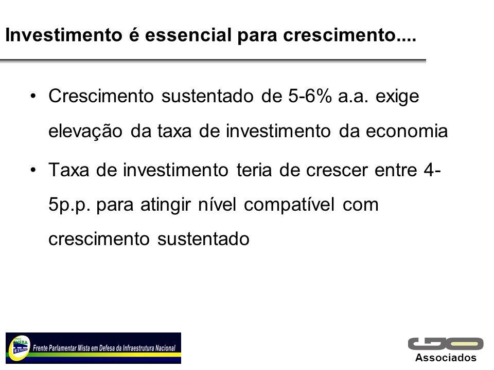 Investimento é essencial para crescimento....