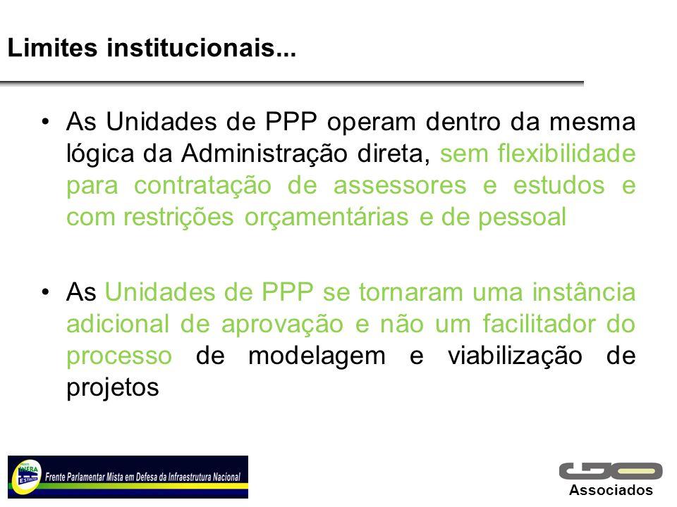Limites institucionais...