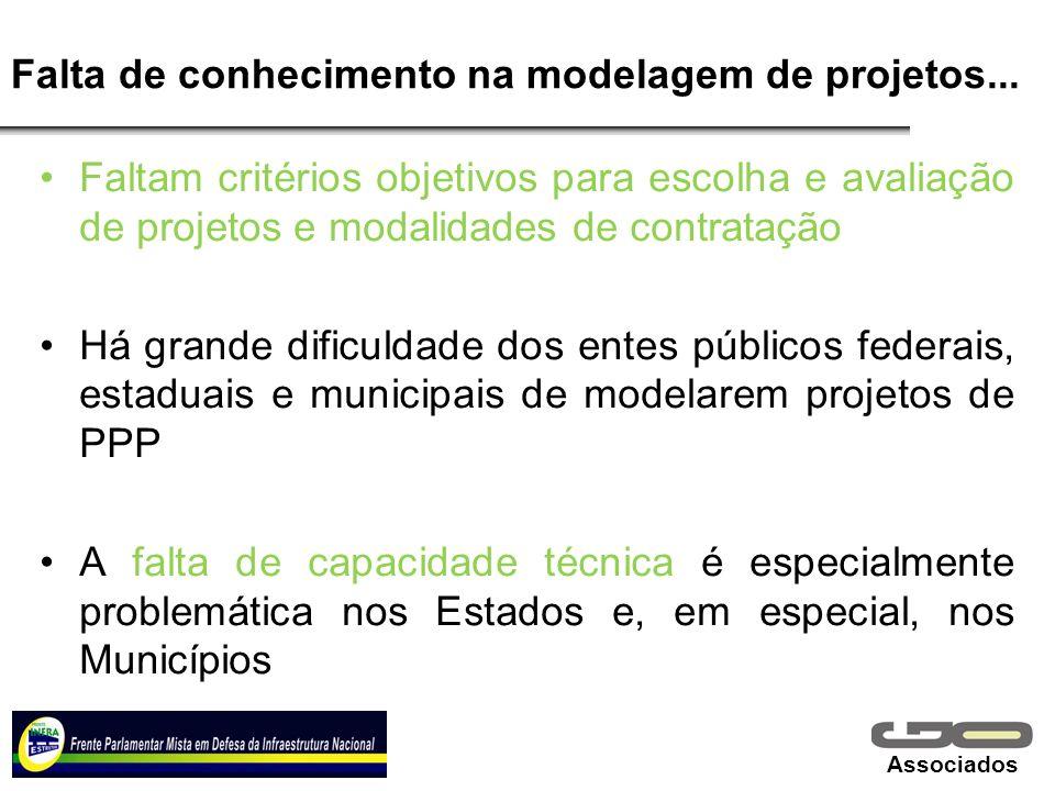 Falta de conhecimento na modelagem de projetos...