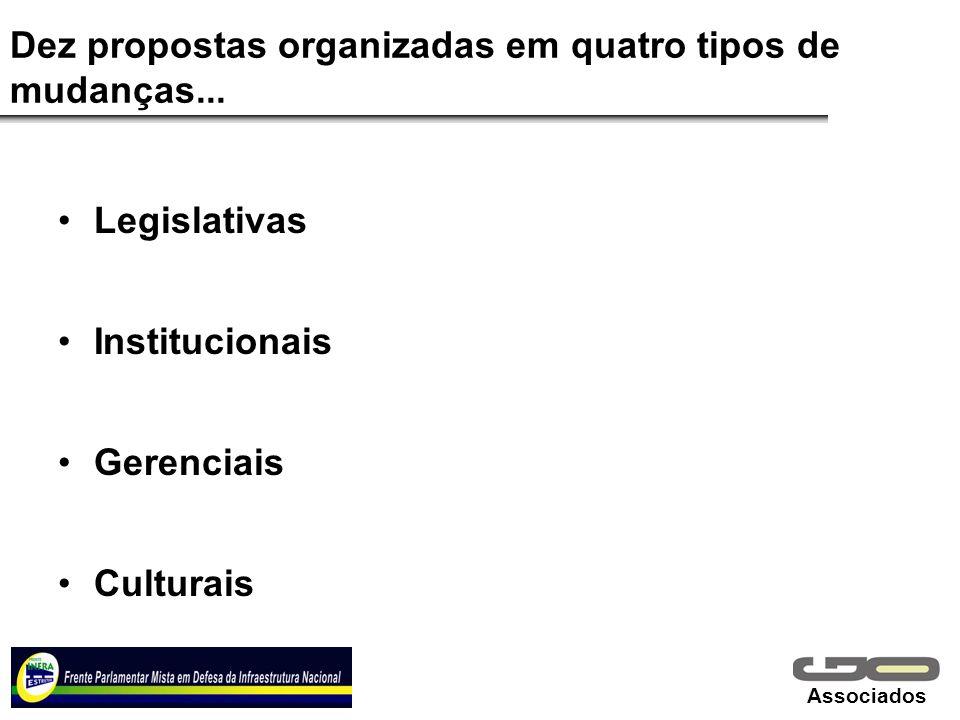 Dez propostas organizadas em quatro tipos de mudanças...