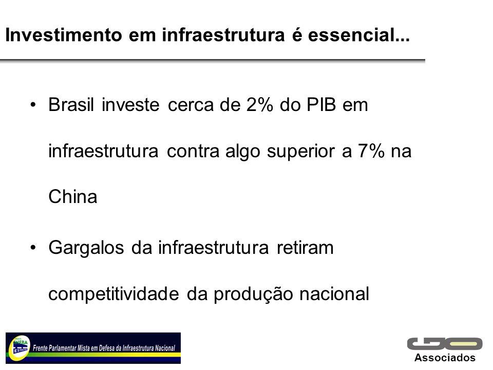 Investimento em infraestrutura é essencial...