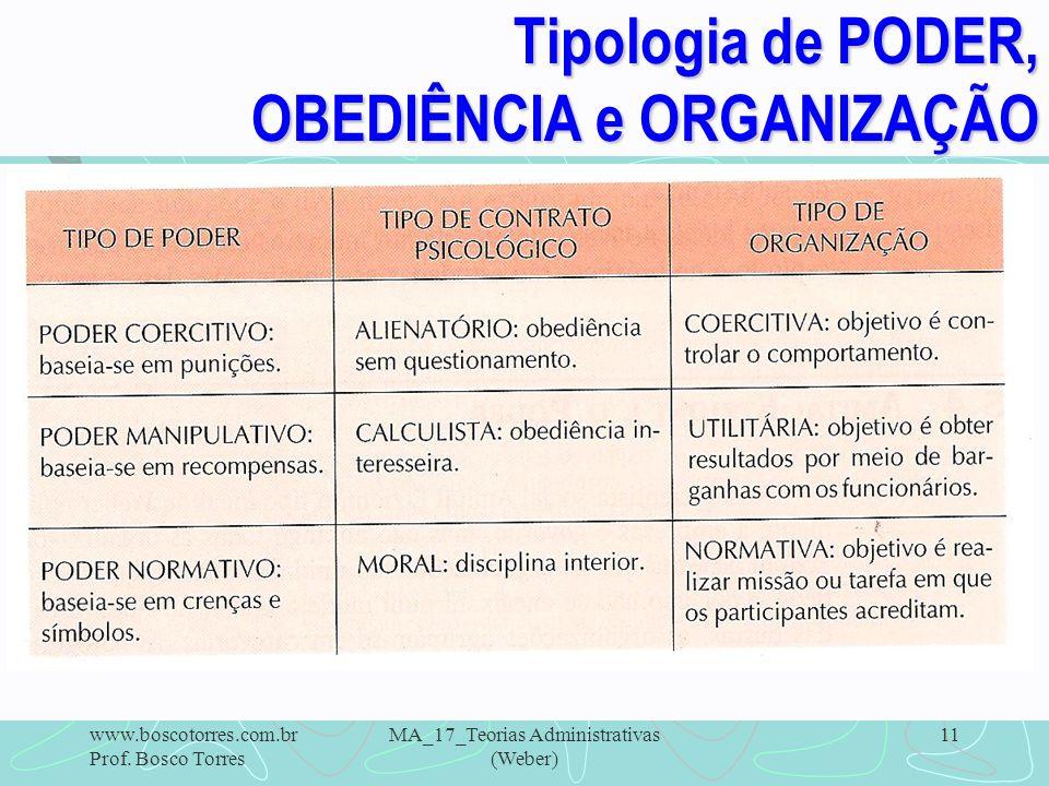 Tipologia de PODER, OBEDIÊNCIA e ORGANIZAÇÃO