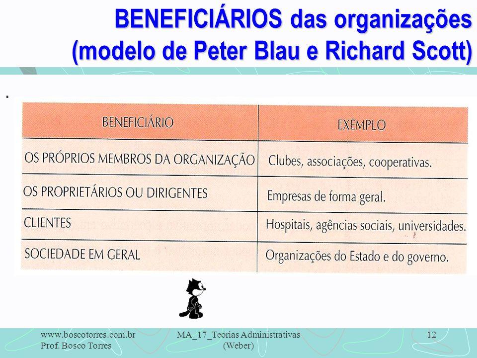 BENEFICIÁRIOS das organizações (modelo de Peter Blau e Richard Scott)
