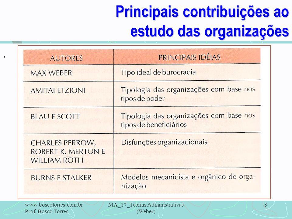 Principais contribuições ao estudo das organizações