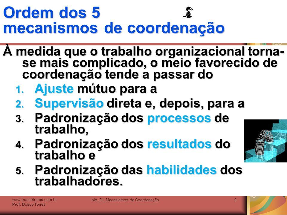 Ordem dos 5 mecanismos de coordenação