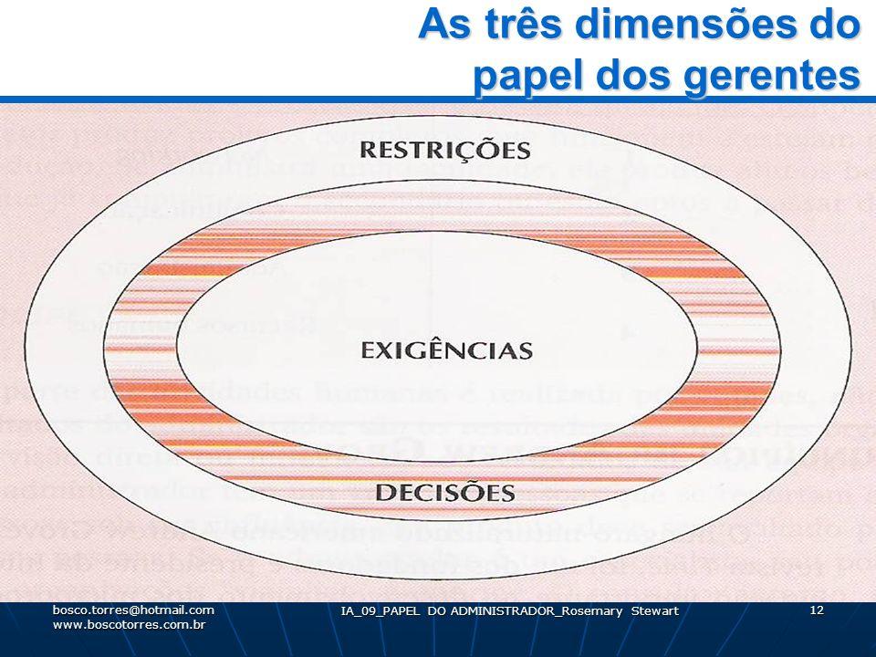 As três dimensões do papel dos gerentes
