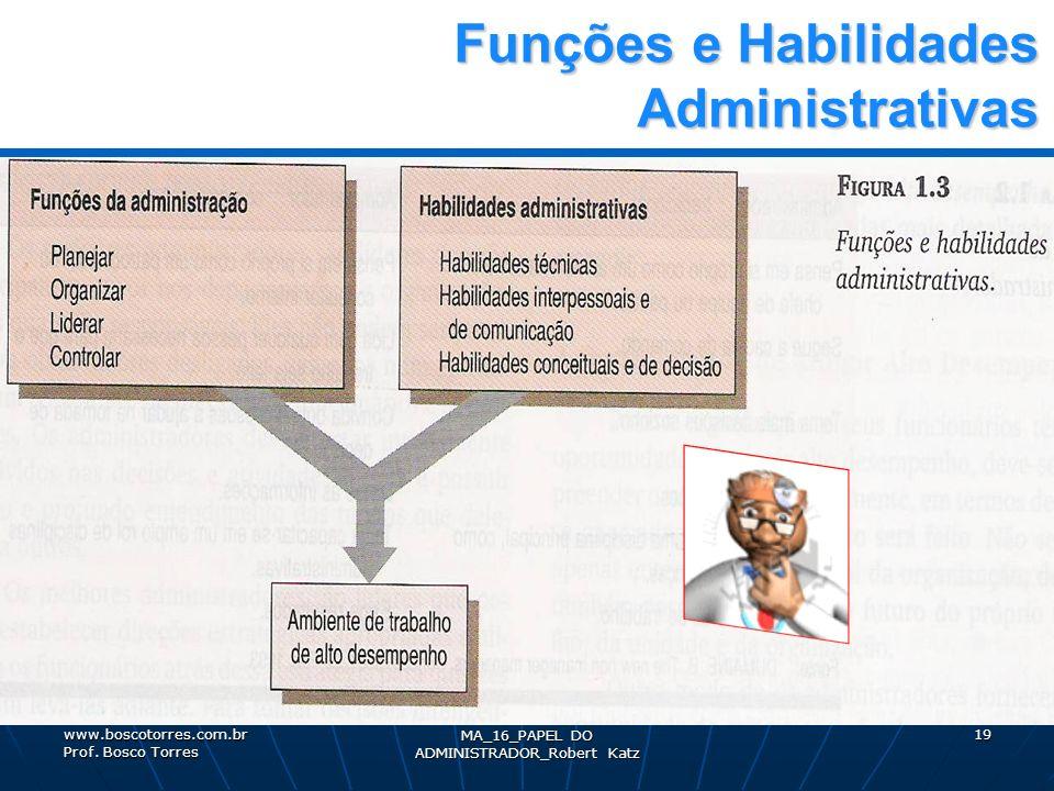 Funções e Habilidades Administrativas