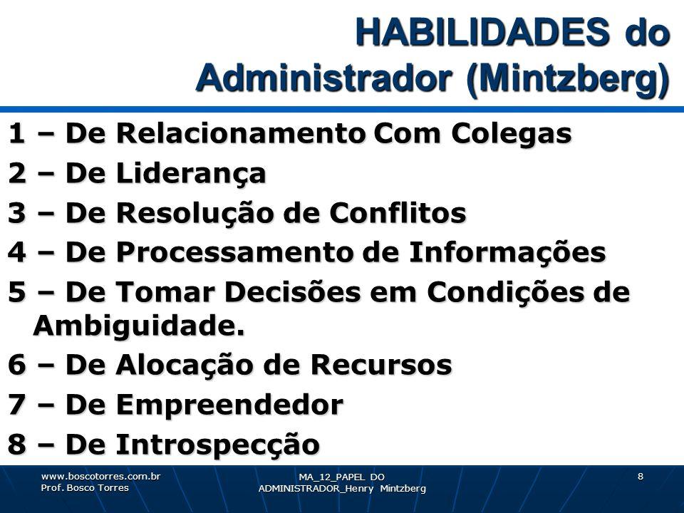 HABILIDADES do Administrador (Mintzberg)