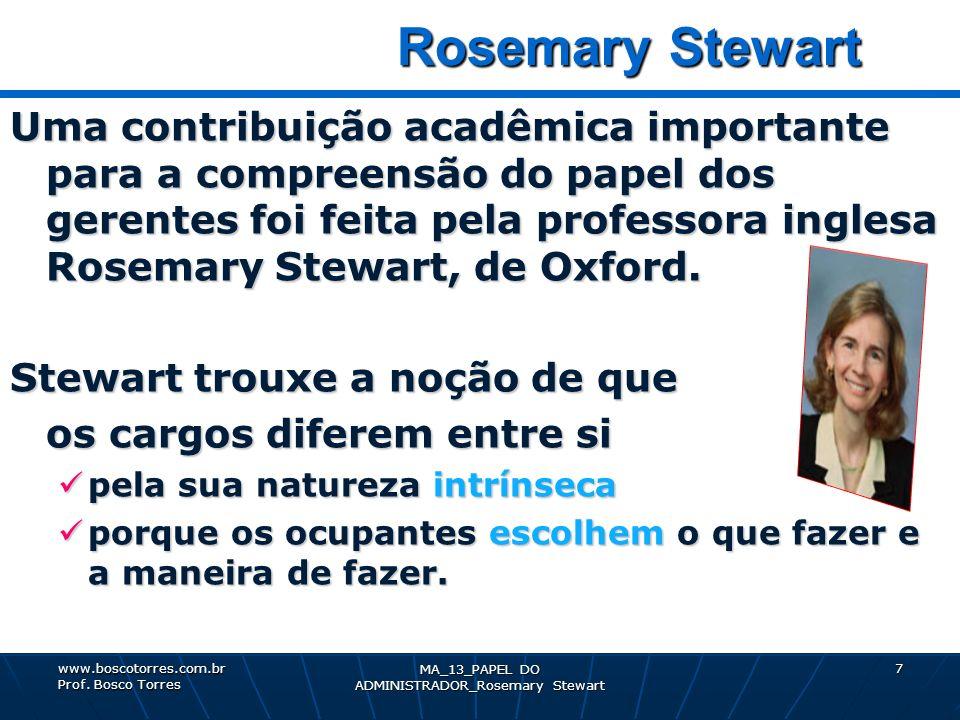 MA_13_PAPEL DO ADMINISTRADOR_Rosemary Stewart