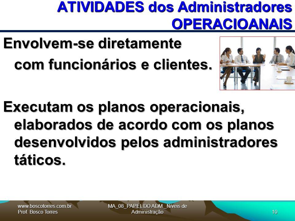 ATIVIDADES dos Administradores OPERACIOANAIS