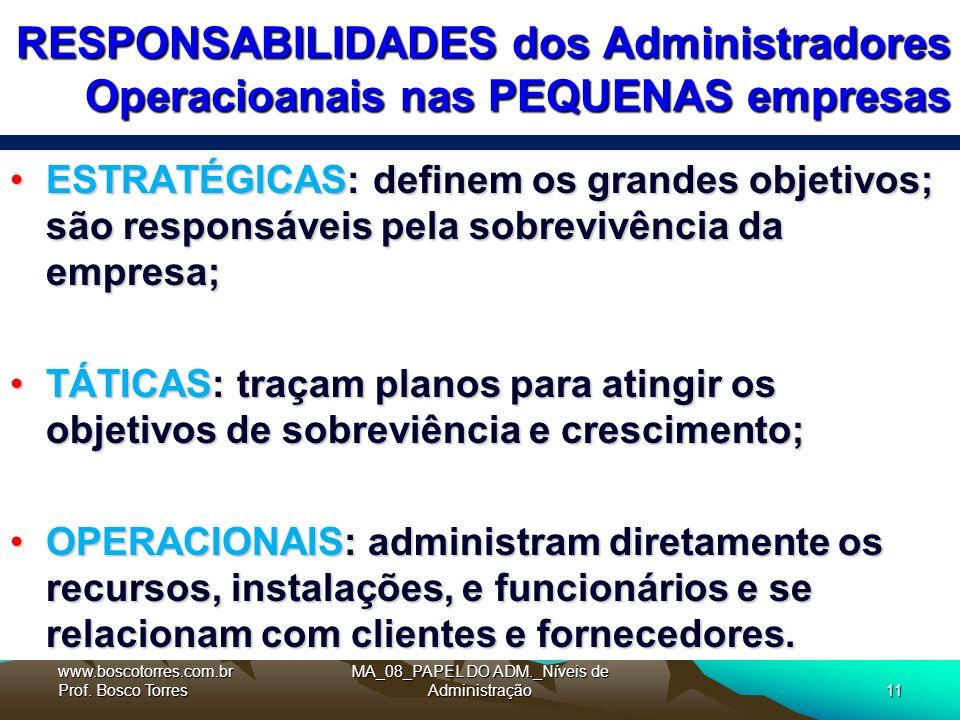 MA_08_PAPEL DO ADM._Níveis de Administração