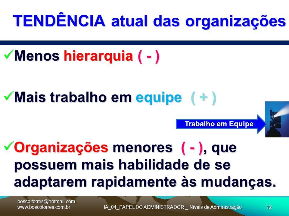 TENDÊNCIA atual das organizações