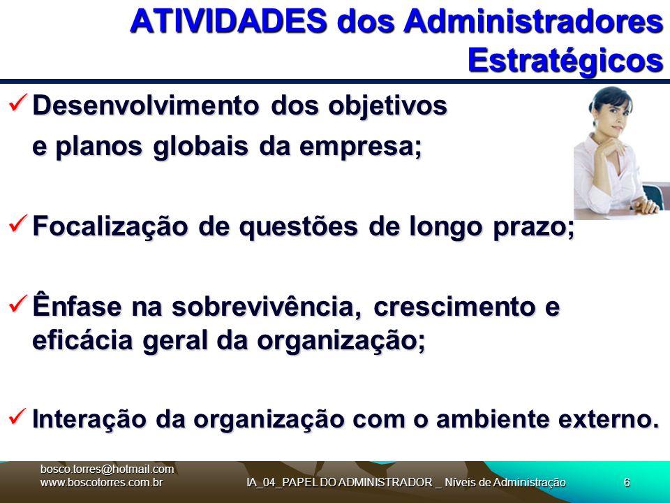 ATIVIDADES dos Administradores Estratégicos