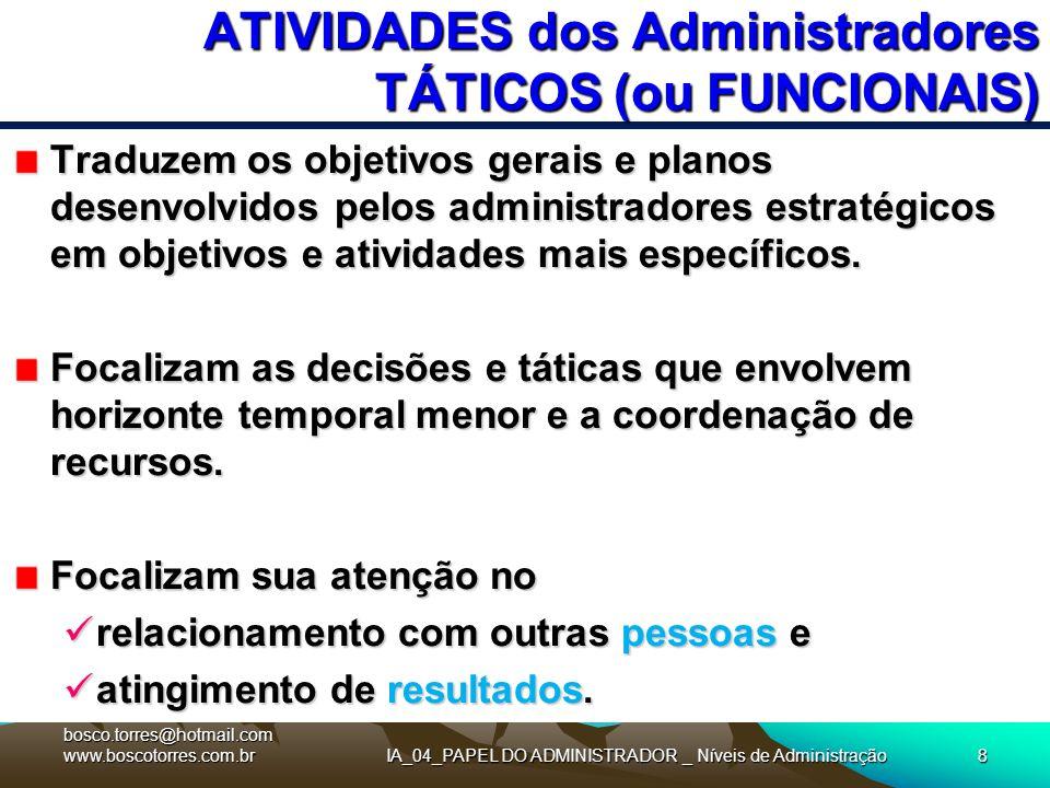 ATIVIDADES dos Administradores TÁTICOS (ou FUNCIONAIS)