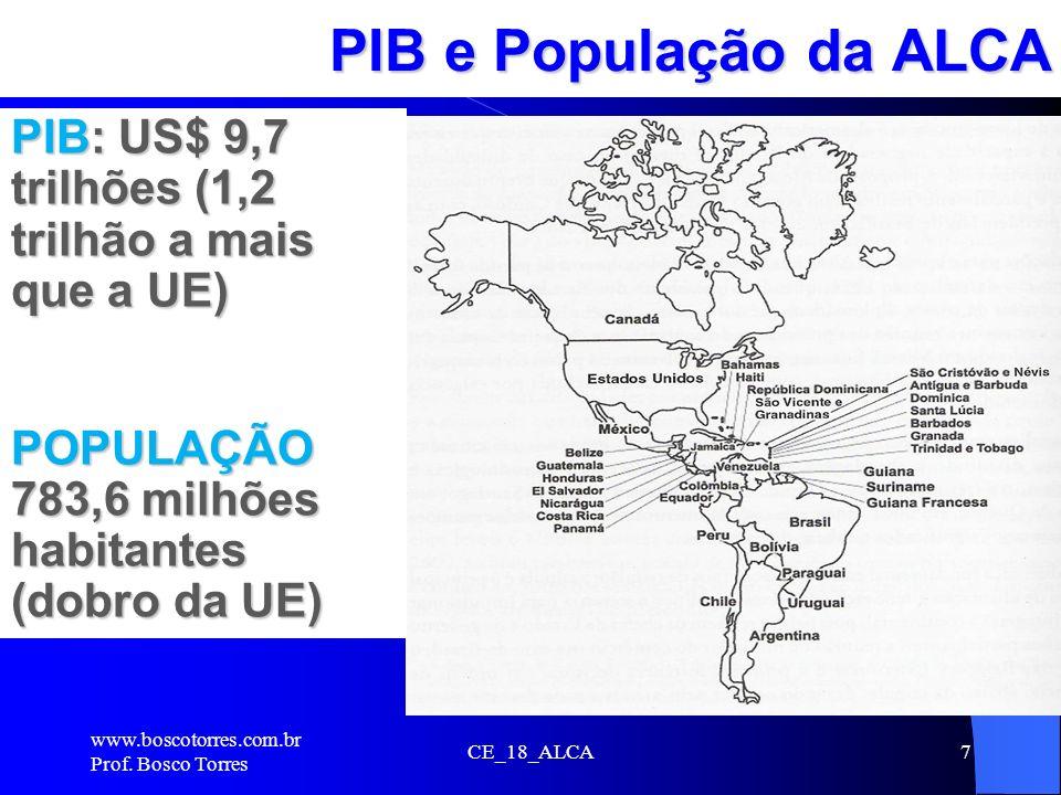 PIB e População da ALCA PIB: US$ 9,7 trilhões (1,2 trilhão a mais que a UE) POPULAÇÃO 783,6 milhões habitantes (dobro da UE)