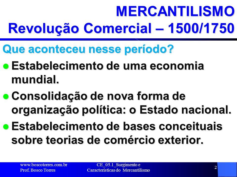 MERCANTILISMO Revolução Comercial – 1500/1750