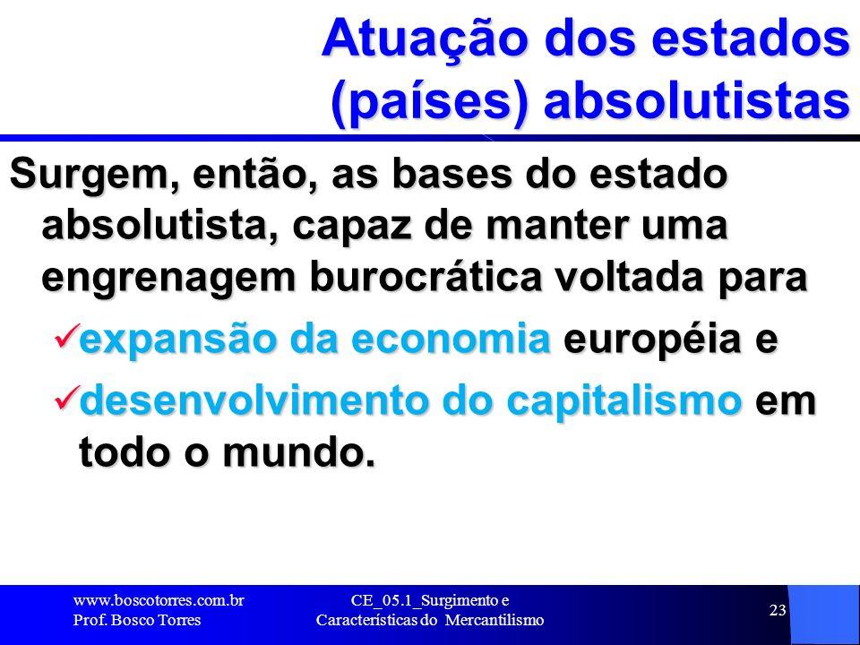 Atuação dos estados (países) absolutistas