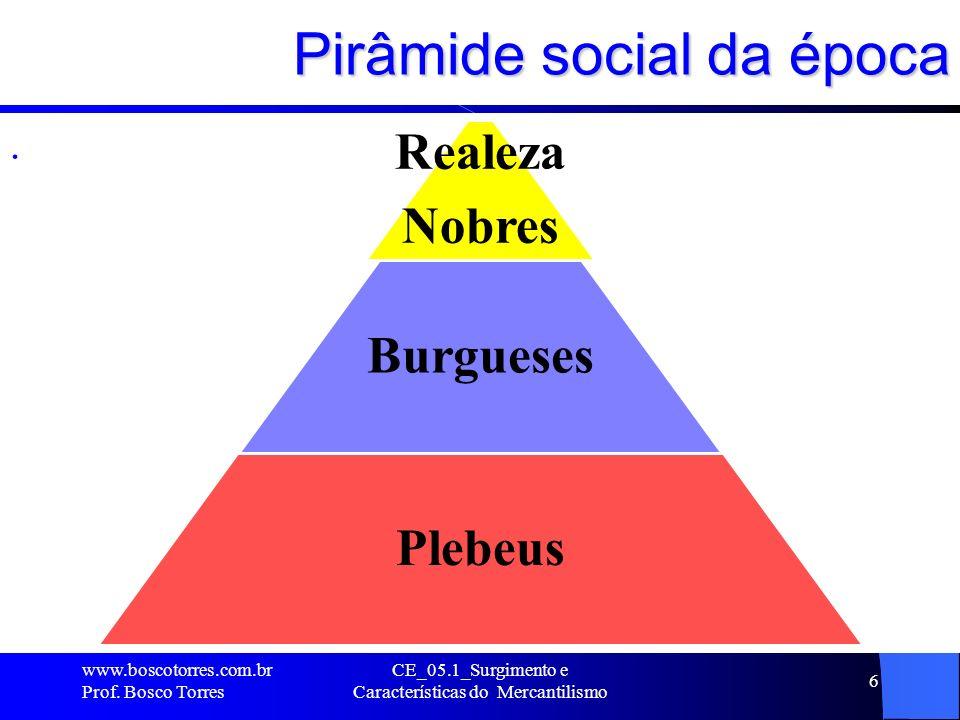 Pirâmide social da época