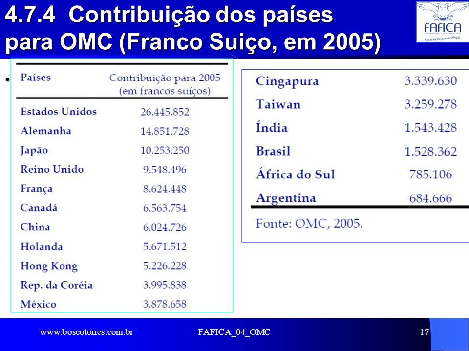 4.7.4 Contribuição dos países para OMC (Franco Suiço, em 2005)