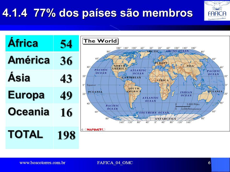 4.1.4 77% dos países são membros