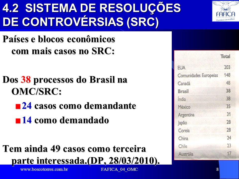 4.2 SISTEMA DE RESOLUÇÕES DE CONTROVÉRSIAS (SRC)
