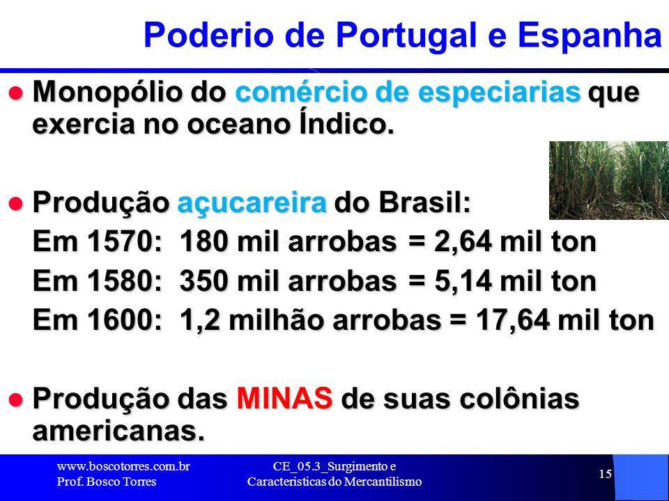 Poderio de Portugal e Espanha