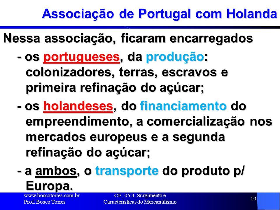 Associação de Portugal com Holanda