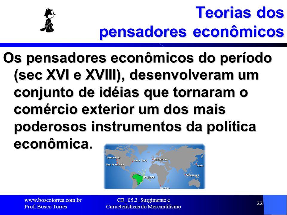 Teorias dos pensadores econômicos