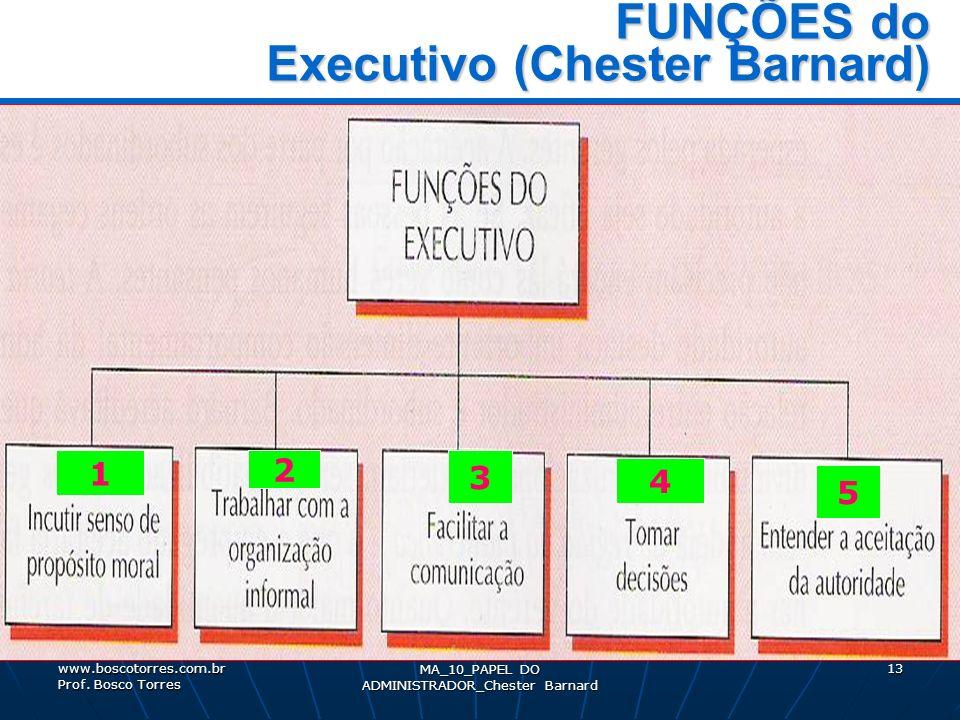 FUNÇÕES do Executivo (Chester Barnard)