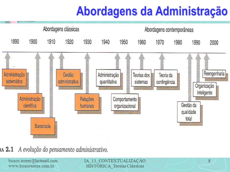 Abordagens da Administração