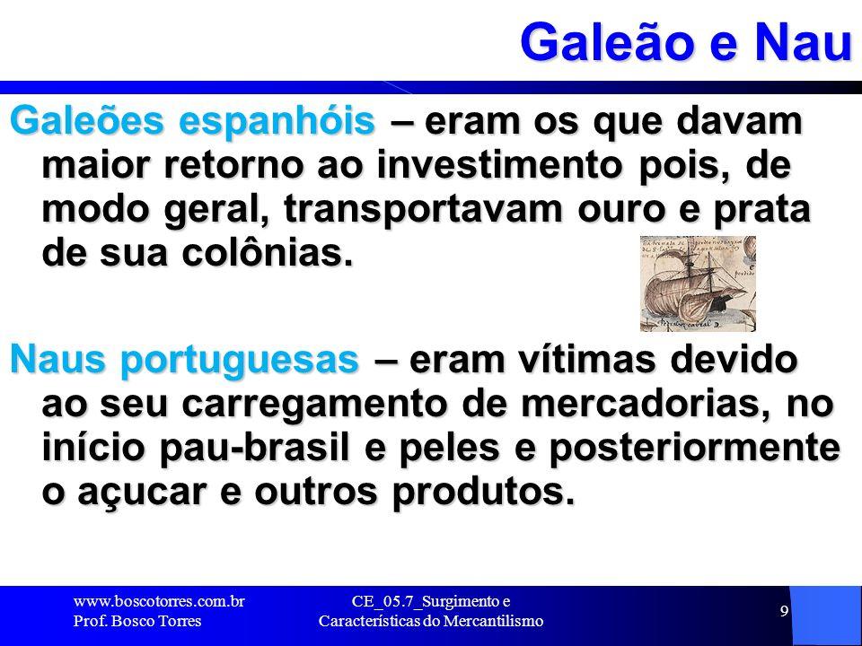 CE_05.7_Surgimento e Características do Mercantilismo