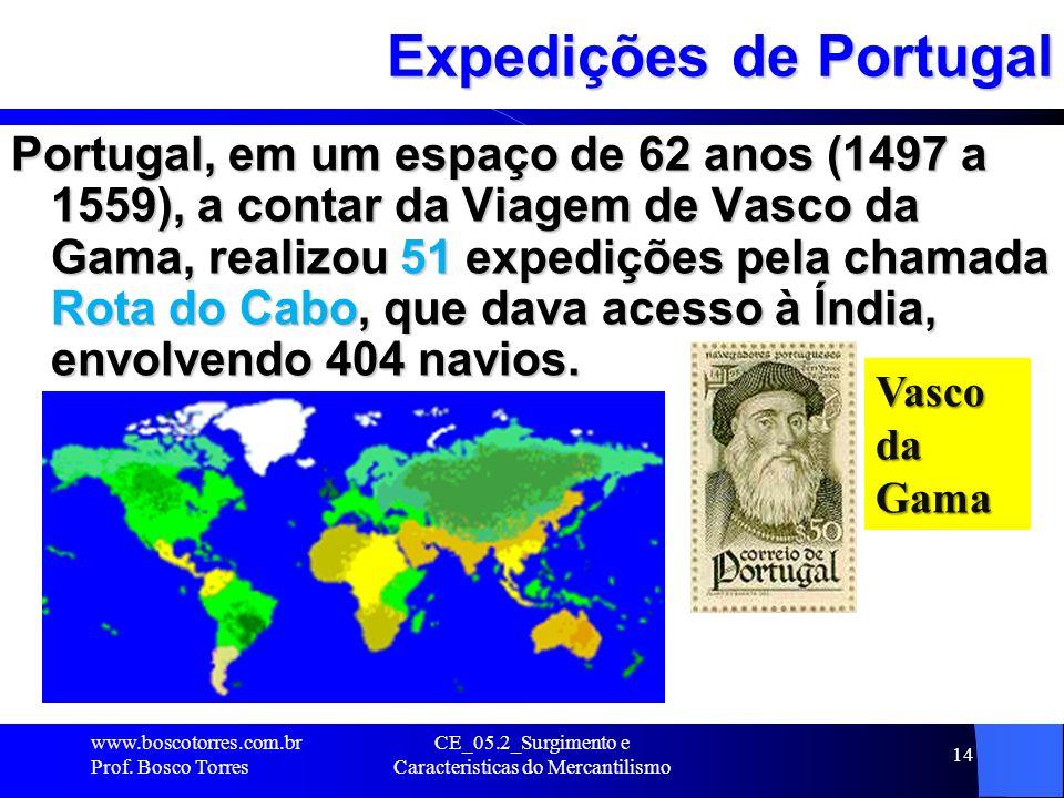 Expedições de Portugal