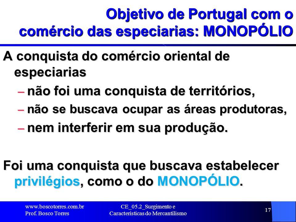 Objetivo de Portugal com o comércio das especiarias: MONOPÓLIO