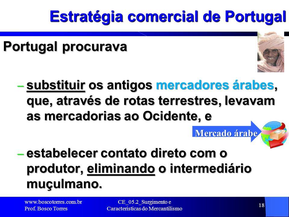 Estratégia comercial de Portugal