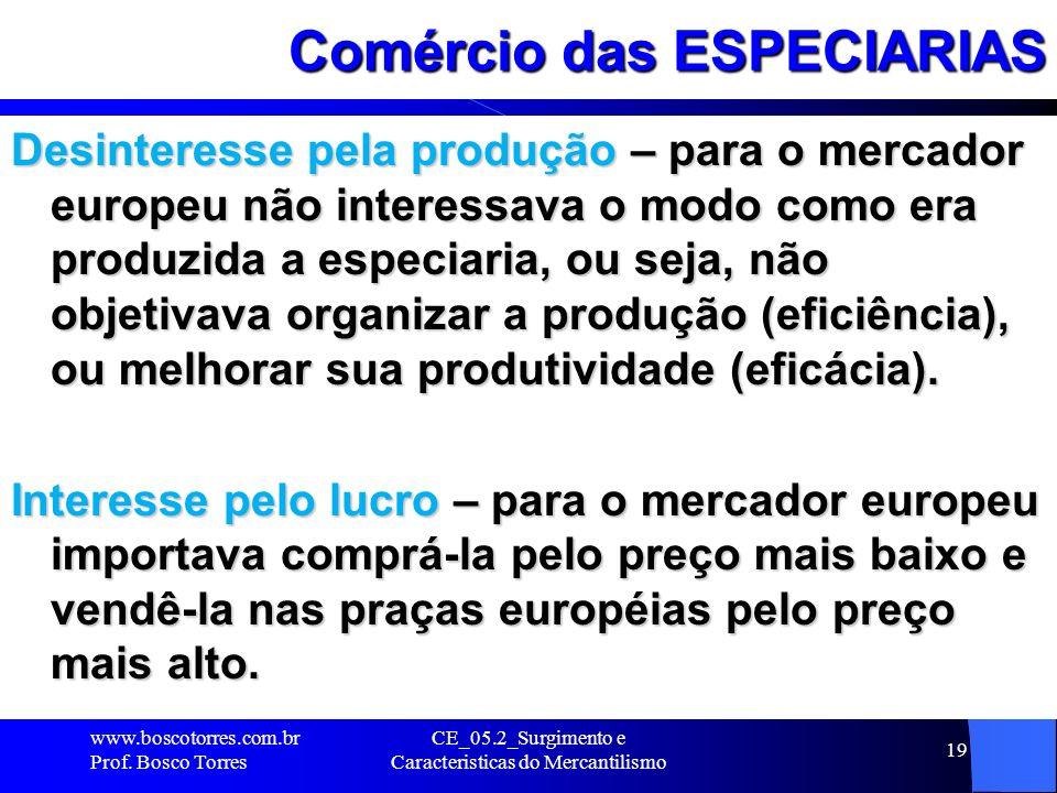 Comércio das ESPECIARIAS