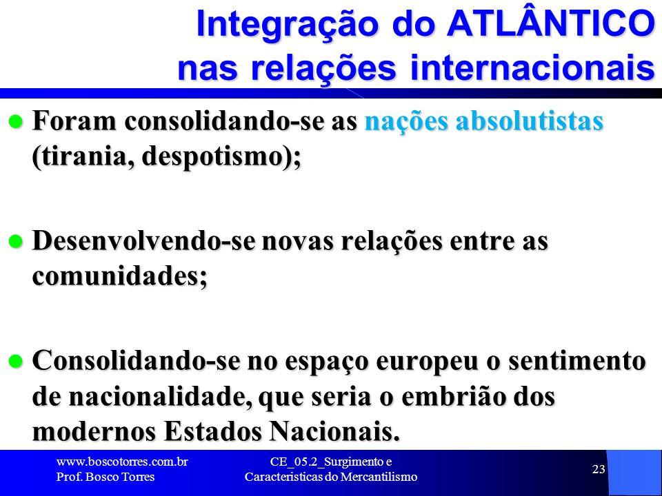 Integração do ATLÂNTICO nas relações internacionais