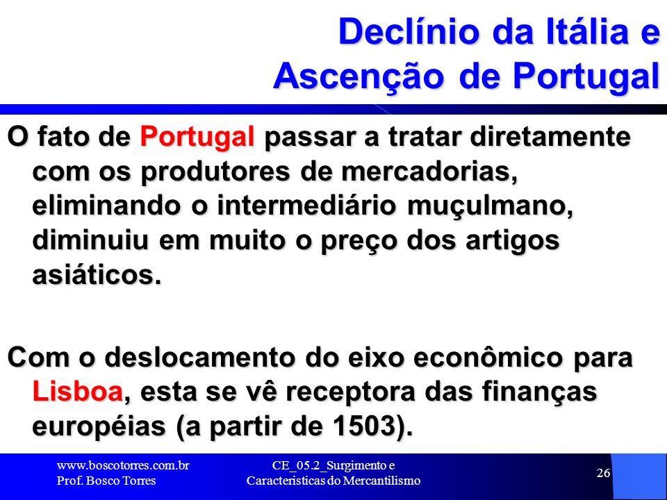 Declínio da Itália e Ascenção de Portugal
