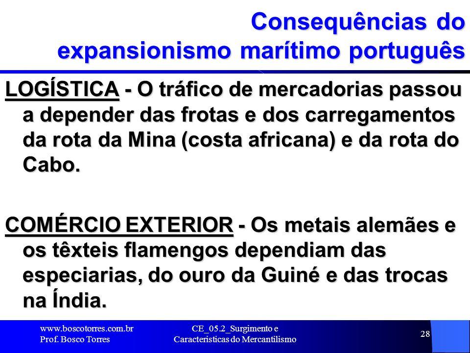 Consequências do expansionismo marítimo português