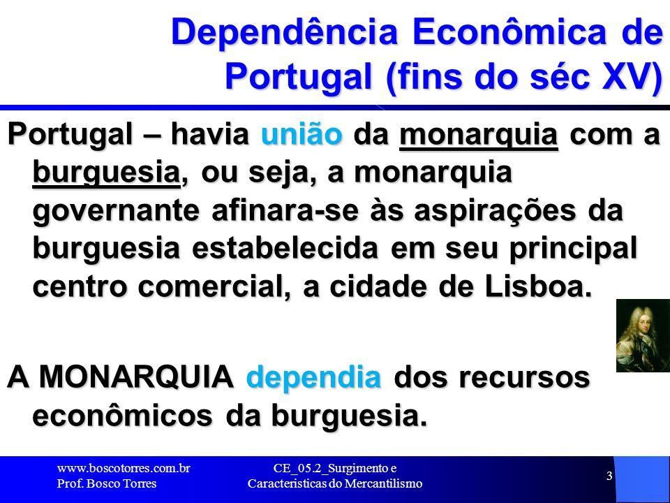 Dependência Econômica de Portugal (fins do séc XV)