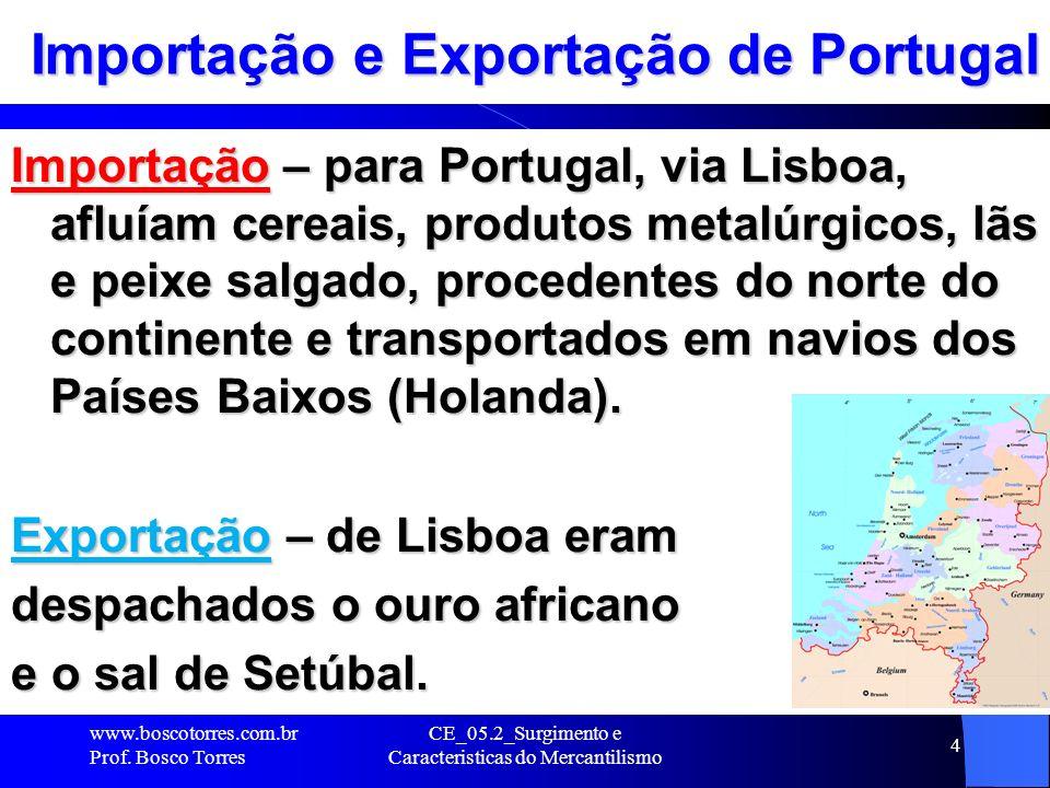 Importação e Exportação de Portugal
