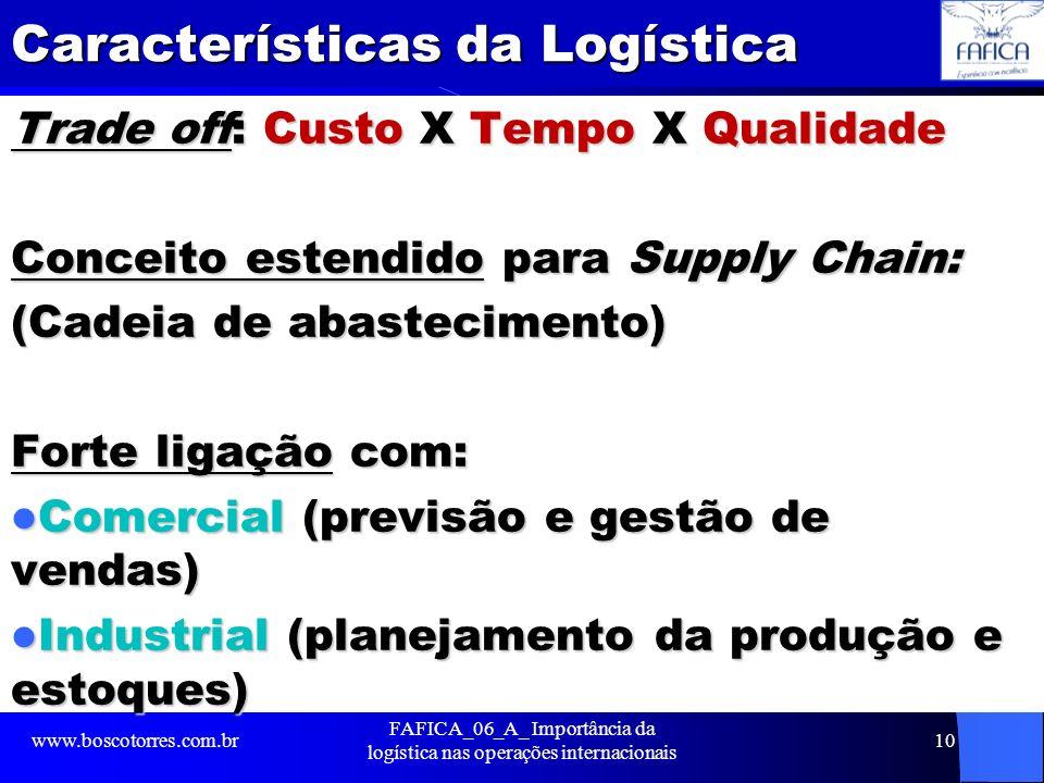 Características da Logística