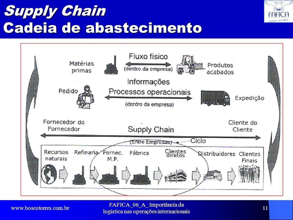 Supply Chain Cadeia de abastecimento