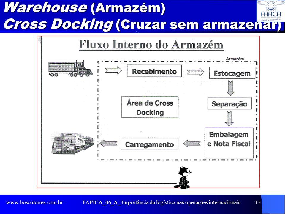 Warehouse (Armazém) Cross Docking (Cruzar sem armazenar)