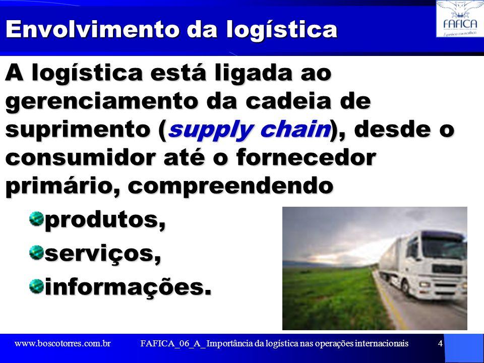 Envolvimento da logística